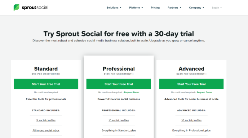 best-social-media-analytics-tool-sprout-social-plans