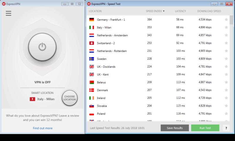ExpressVPN-Speedtest