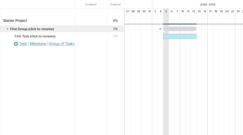 how-to-use-a-gantt-chart-teamgantt-blank