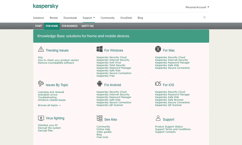 Kaspersky-Site-Support